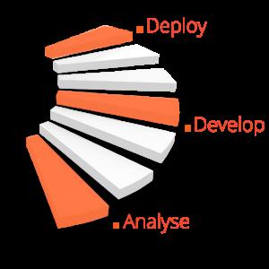 talent-leadership-development-diagram